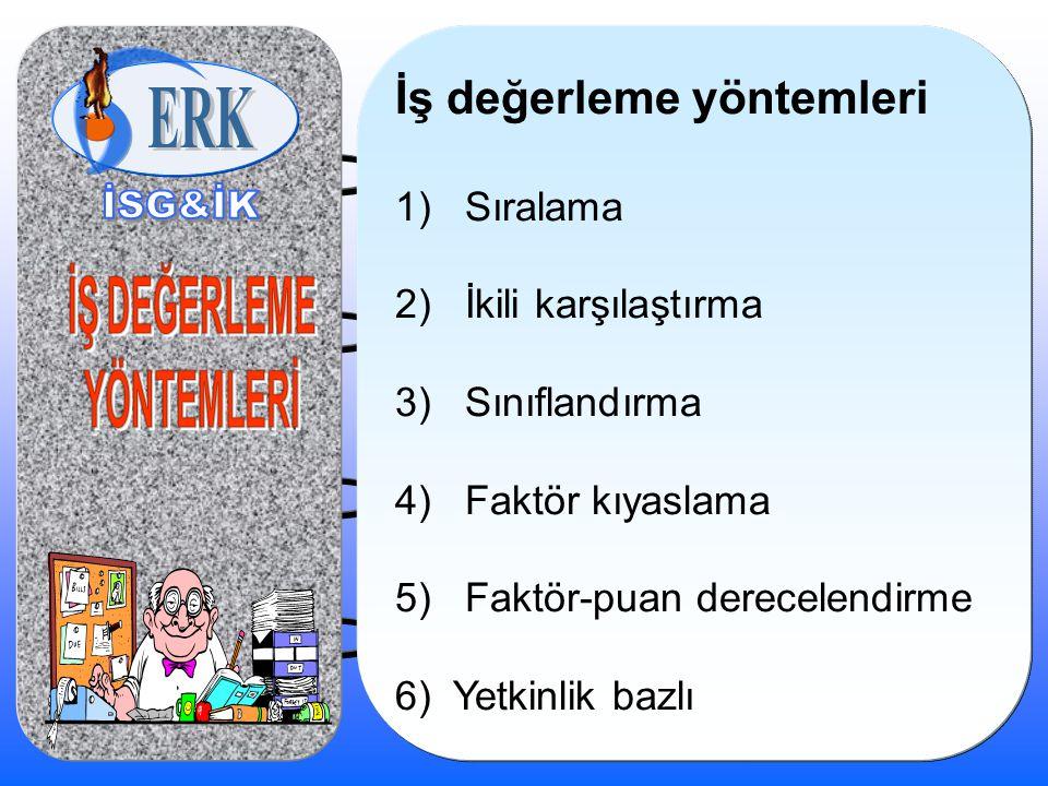 İş değerleme yöntemleri 1)Sıralama 2)İkili karşılaştırma 3)Sınıflandırma 4)Faktör kıyaslama 5)Faktör-puan derecelendirme 6) Yetkinlik bazlı