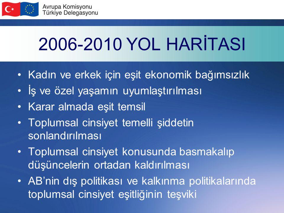 2006-2010 YOL HARİTASI •Kadın ve erkek için eşit ekonomik bağımsızlık •İş ve özel yaşamın uyumlaştırılması •Karar almada eşit temsil •Toplumsal cinsiy