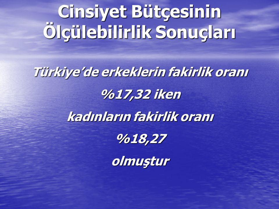 Cinsiyet Bütçesinin Ölçülebilirlik Sonuçları Türkiye'de erkeklerin fakirlik oranı %17,32 iken kadınların fakirlik oranı %18,27olmuştur