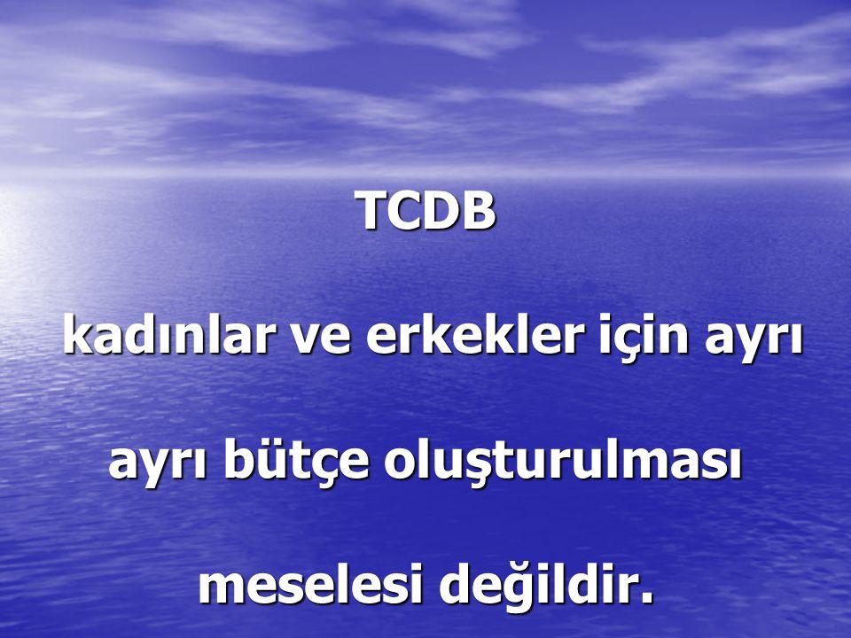 Türkiye'de Yerel Yönetimlerde Cinsiyet Bütçesi Uygulamaları 2015 yılı sonuna kadar devam edecek olan bu 2.