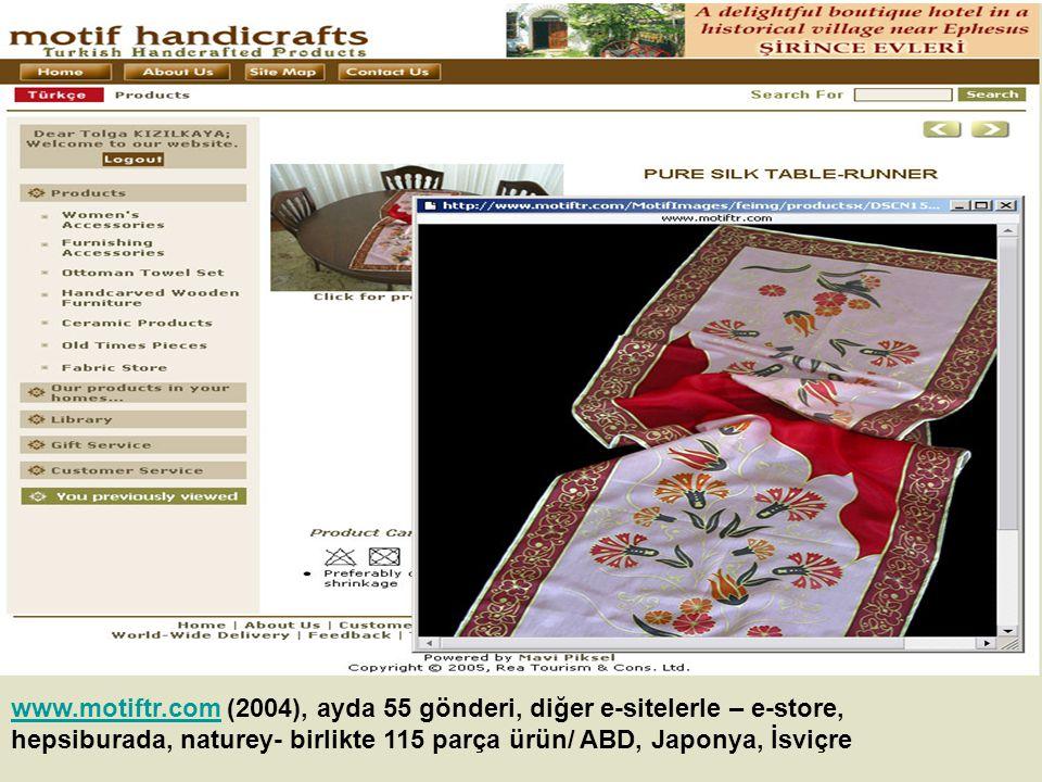 www.motiftr.comwww.motiftr.com (2004), ayda 55 gönderi, diğer e-sitelerle – e-store, hepsiburada, naturey- birlikte 115 parça ürün/ ABD, Japonya, İsviçre