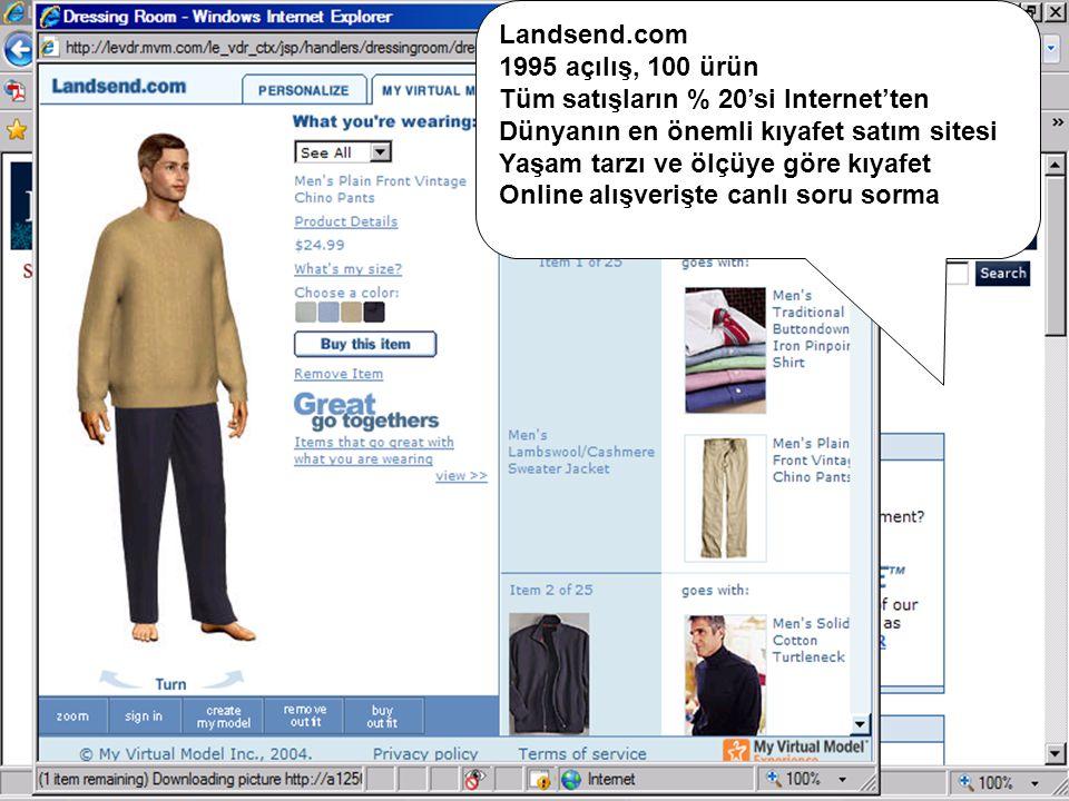 Landsend.com 1995 açılış, 100 ürün Tüm satışların % 20'si Internet'ten Dünyanın en önemli kıyafet satım sitesi Yaşam tarzı ve ölçüye göre kıyafet Online alışverişte canlı soru sorma