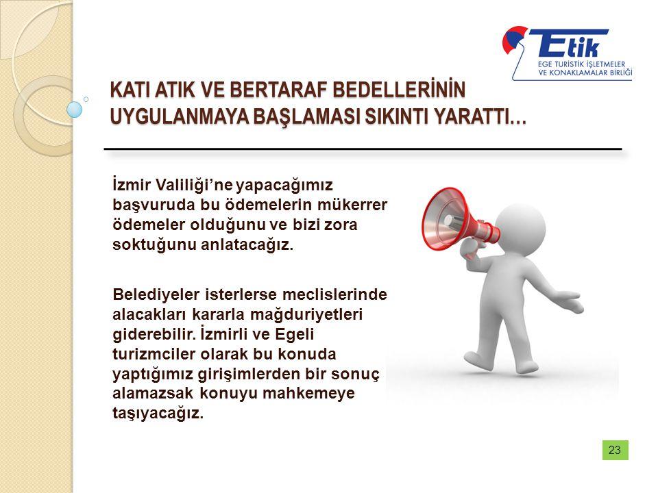 KATI ATIK VE BERTARAF BEDELLERİNİN UYGULANMAYA BAŞLAMASI SIKINTI YARATTI… 23 İzmir Valiliği'ne yapacağımız başvuruda bu ödemelerin mükerrer ödemeler o