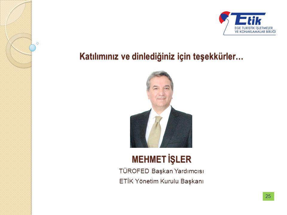 Katılımınız ve dinlediğiniz için teşekkürler… MEHMET İŞLER TÜROFED Başkan Yardımcısı ETİK Yönetim Kurulu Başkanı 25