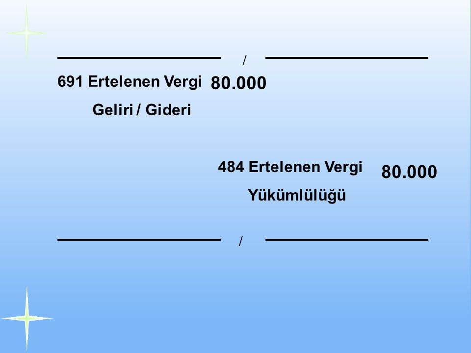 484 Ertelenen Vergi Yükümlülüğü 80.000 691 Ertelenen Vergi Geliri / Gideri 80.000 / /
