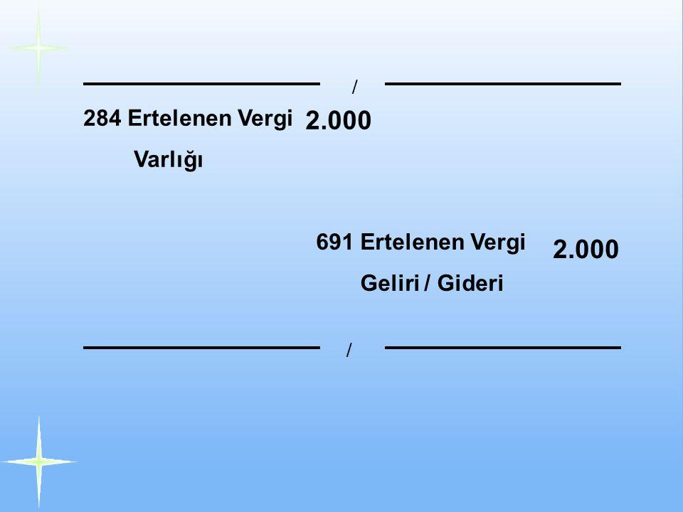 691 Ertelenen Vergi Geliri / Gideri 2.000 284 Ertelenen Vergi Varlığı 2.000 / /