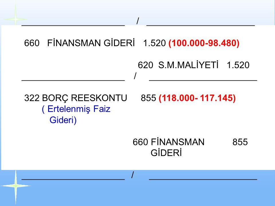 Satıcılar YASALUFRS İlk Madde ve Malzeme Satışların Maliyeti 0 118.000 100.000 Finansman Giderleri Borç Reeskontu -855 98.480 665 0 118.000 __________