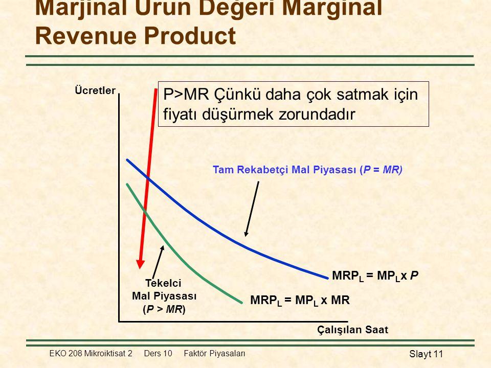 EKO 208 Mikroiktisat 2 Ders 10 Faktör Piyasaları Slayt 11 P>MR Çünkü daha çok satmak için fiyatı düşürmek zorundadır Marjinal Ürün Değeri Marginal Rev