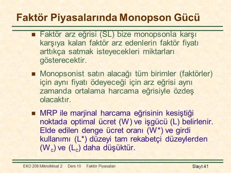 EKO 208 Mikroiktisat 2 Ders 10 Faktör Piyasaları Slayt 41 Faktör Piyasalarında Monopson Gücü  Faktör arz eğrisi (SL) bize monopsonla karşı karşıya ka