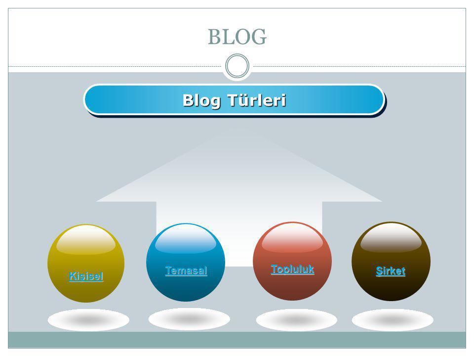 BLOG Blog Türleri Kişisel Temasal Topluluk Şirket