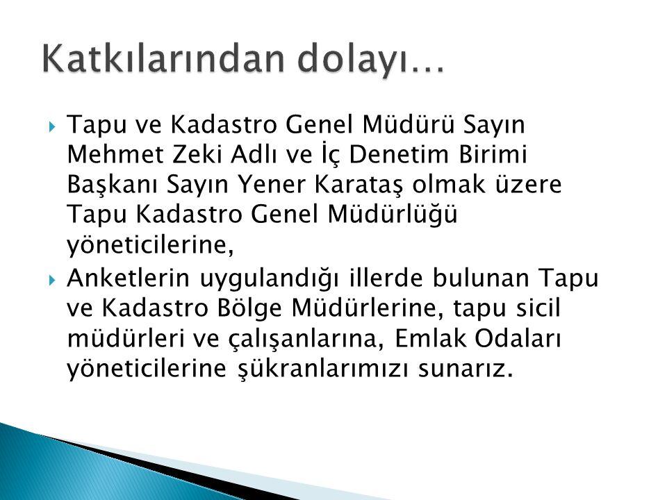  Tapu ve Kadastro Genel Müdürü Sayın Mehmet Zeki Adlı ve İç Denetim Birimi Başkanı Sayın Yener Karataş olmak üzere Tapu Kadastro Genel Müdürlüğü yöne