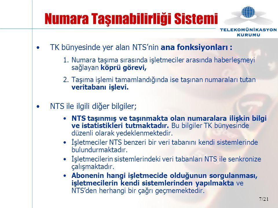 7/21 Numara Taşınabilirliği Sistemi •TK bünyesinde yer alan NTS'nin ana fonksiyonları : 1.Numara taşıma sırasında işletmeciler arasında haberleşmeyi s