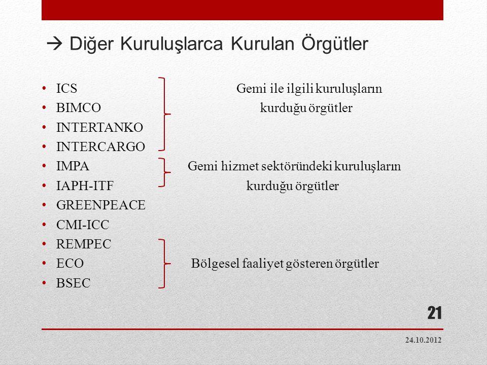  Diğer Kuruluşlarca Kurulan Örgütler • ICS Gemi ile ilgili kuruluşların • BIMCO kurduğu örgütler • INTERTANKO • INTERCARGO • IMPA Gemi hizmet sektörü
