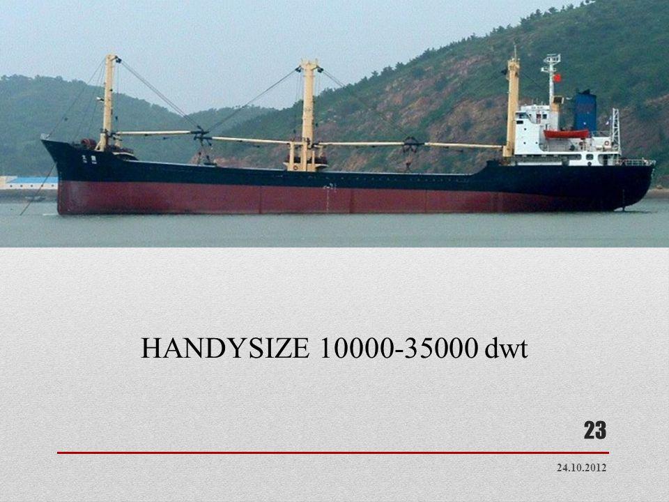 HANDYSIZE 10000-35000 dwt 24.10.2012 23