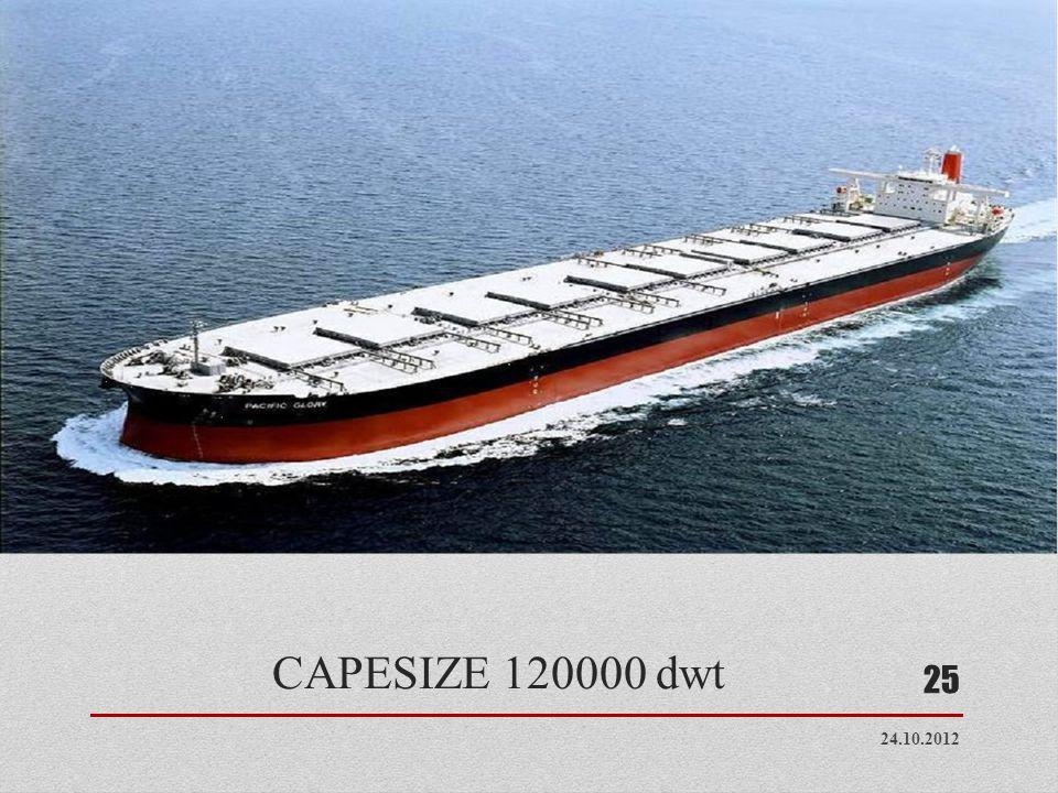 CAPESIZE 120000 dwt 24.10.2012 25