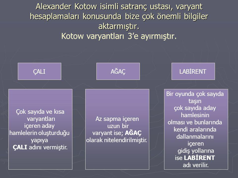 Alexander Kotow isimli satranç ustası, varyant hesaplamaları konusunda bize çok önemli bilgiler aktarmıştır. Kotow varyantları 3'e ayırmıştır. Çok say