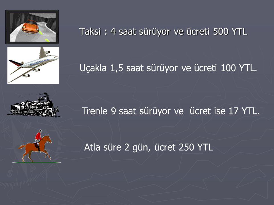 Taksi : 4 saat sürüyor ve ücreti 500 YTL Uçakla 1,5 saat sürüyor ve ücreti 100 YTL.