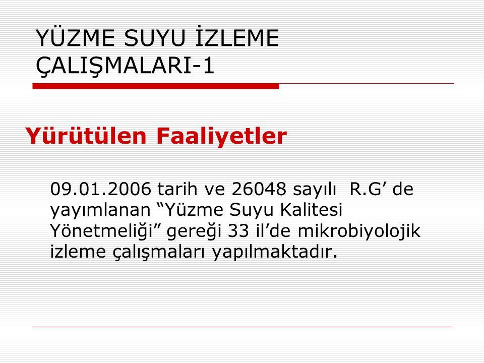 """YÜZME SUYU İZLEME ÇALIŞMALARI-1 Yürütülen Faaliyetler 09.01.2006 tarih ve 26048 sayılı R.G' de yayımlanan """"Yüzme Suyu Kalitesi Yönetmeliği"""" gereği 33"""