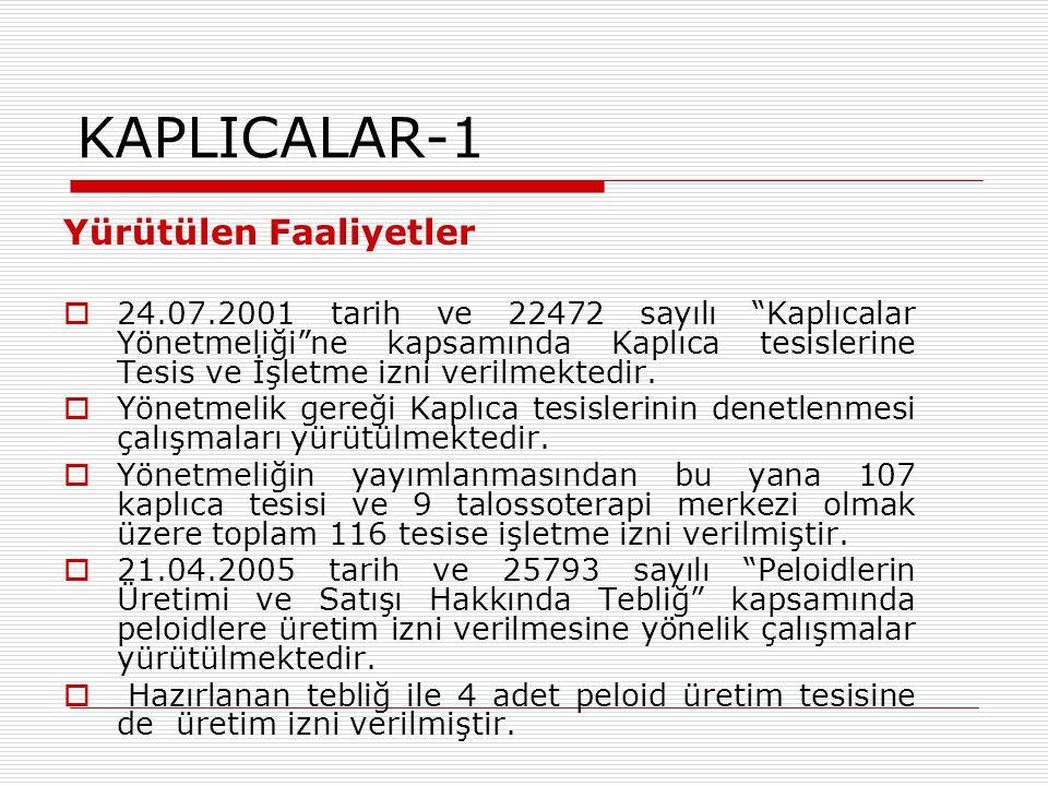 """KAPLICALAR-1 Yürütülen Faaliyetler  24.07.2001 tarih ve 22472 sayılı """"Kaplıcalar Yönetmeliği""""ne kapsamında Kaplıca tesislerine Tesis ve İşletme izni"""