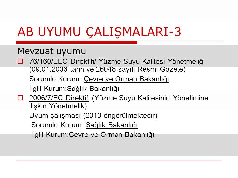 AB UYUMU ÇALIŞMALARI-3 Mevzuat uyumu  76/160/EEC Direktifi/ Yüzme Suyu Kalitesi Yönetmeliği (09.01.2006 tarih ve 26048 sayılı Resmi Gazete) Sorumlu K