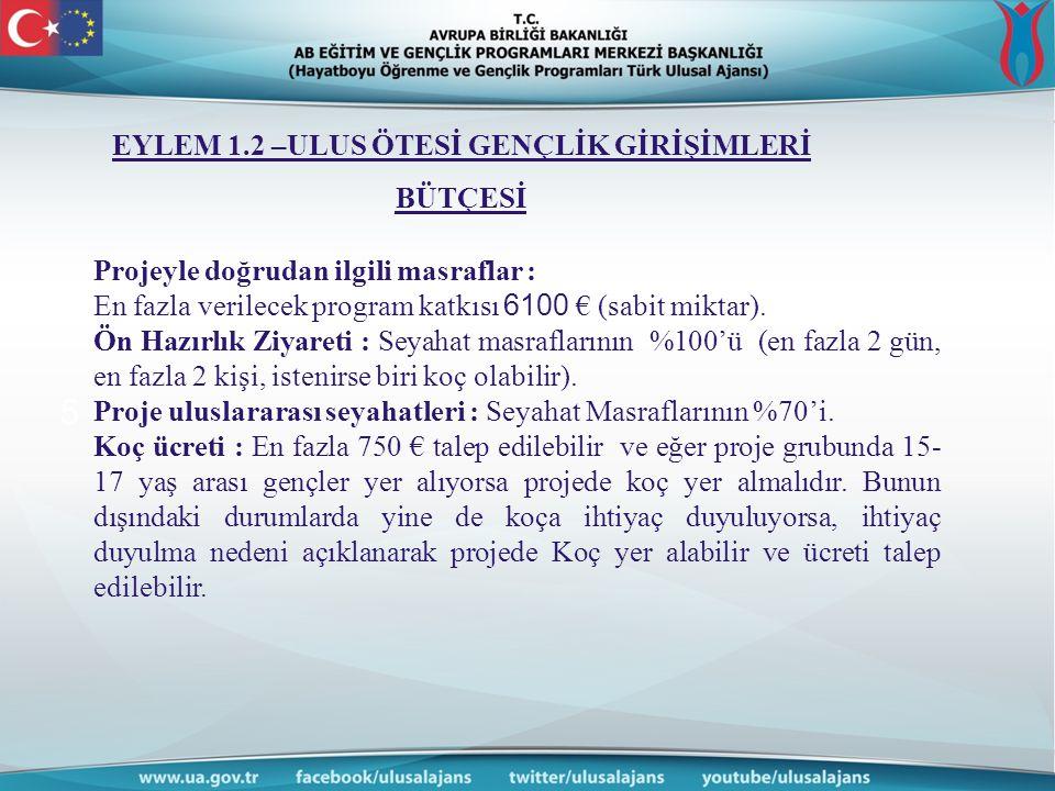 www.ua.gov. tr 5 EYLEM 1.2 –ULUS ÖTESİ GENÇLİK GİRİŞİMLERİ BÜTÇESİ Projeyle doğrudan ilgili masraflar : En fazla verilecek program katkısı 6100 € (sab