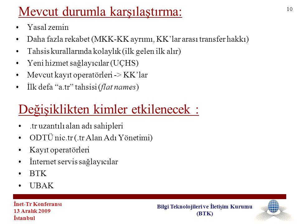 İnet-Tr Konferansı 13 Aralık 2009 İstanbul Bilgi Teknolojileri ve İletişim Kurumu (BTK) •Yasal zemin •Daha fazla rekabet (MKK-KK ayrımı, KK'lar arası transfer hakkı) •Tahsis kurallarında kolaylık (ilk gelen ilk alır) •Yeni hizmet sağlayıcılar (UÇHS) •Mevcut kayıt operatörleri -> KK'lar •İlk defa a.tr tahsisi (flat names) Mevcut durumla karşılaştırma: 10 Değişiklikten kimler etkilenecek : •.tr uzantılı alan adı sahipleri •ODTÜ nic.tr (.tr Alan Adı Yönetimi) •Kayıt operatörleri •İnternet servis sağlayıcılar •BTK •UBAK