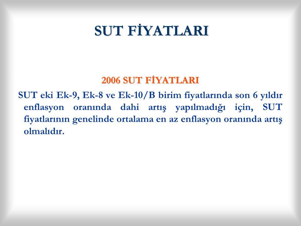 28.12.2011 2012 SGK Sözleşme 31.12.2011 SUT SUT