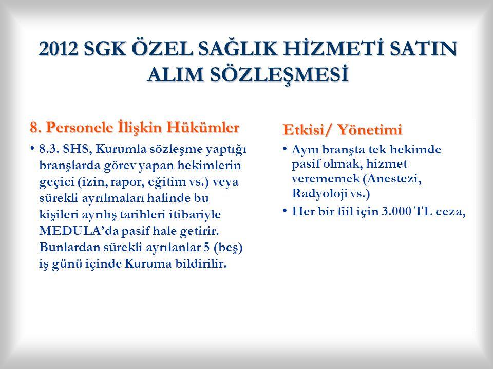 2012 SGK ÖZEL SAĞLIK HİZMETİ SATIN ALIM SÖZLEŞMESİ 11.