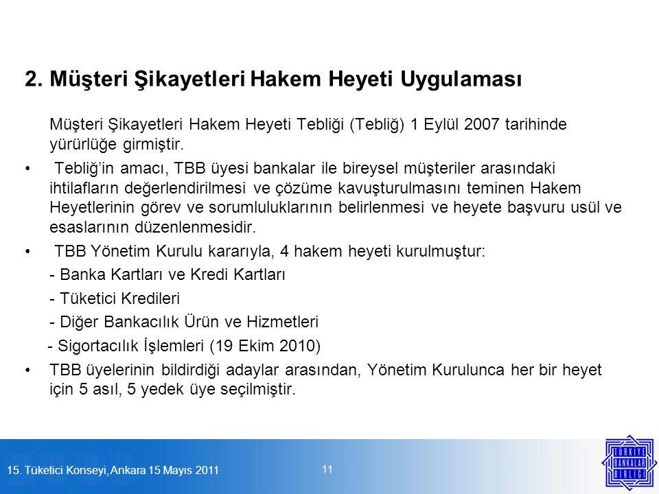 15. Tüketici Konseyi, Ankara 15 Mayıs 2011 11 2.Müşteri Şikayetleri Hakem Heyeti Uygulaması Müşteri Şikayetleri Hakem Heyeti Tebliği (Tebliğ) 1 Eylül