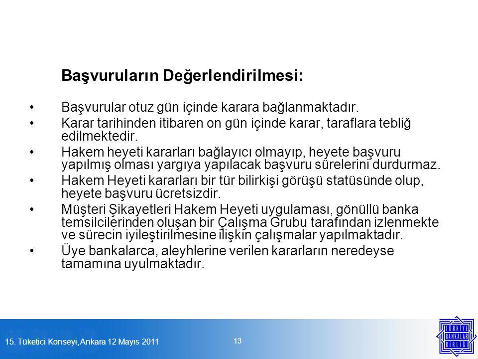 15. Tüketici Konseyi, Ankara 12 Mayıs 2011 13 Başvuruların Değerlendirilmesi: •Başvurular otuz gün içinde karara bağlanmaktadır. •Karar tarihinden iti