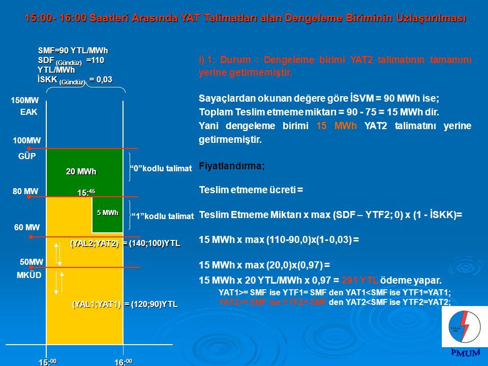 """100MW MKÜD 150MW 50MW EAK 5 MWh 15: 00 16: 00 (YAL2;YAT2) = (140;100)YTL """"0""""kodlu talimat """"1""""kodlu talimat GÜP (YAL1;YAT1) = (120;90)YTL SMF=90 YTL/MW"""