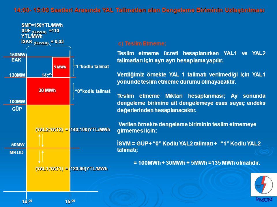 c) Teslim Etmeme; Teslim etmeme ücreti hesaplanırken YAL1 ve YAL2 talimatları için ayrı ayrı hesaplama yapılır. Verdiğimiz örnekte YAL 1 talimatı veri