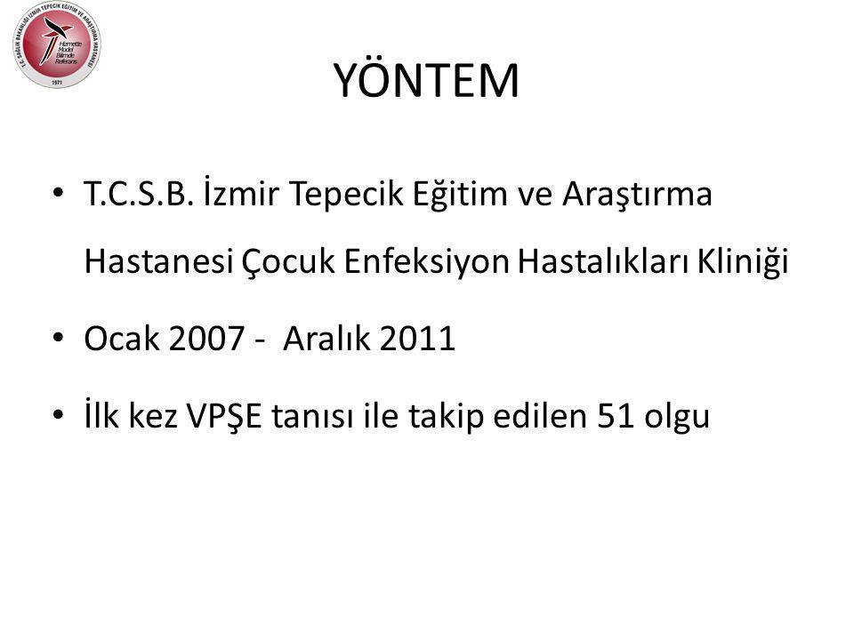 YÖNTEM • T.C.S.B. İzmir Tepecik Eğitim ve Araştırma Hastanesi Çocuk Enfeksiyon Hastalıkları Kliniği • Ocak 2007 - Aralık 2011 • İlk kez VPŞE tanısı il