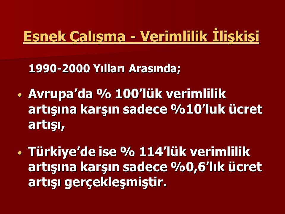 Esnek Çalışma - Verimlilik İlişkisi 1990-2000 Yılları Arasında; 1990-2000 Yılları Arasında; • Avrupa'da % 100'lük verimlilik artışına karşın sadece %1