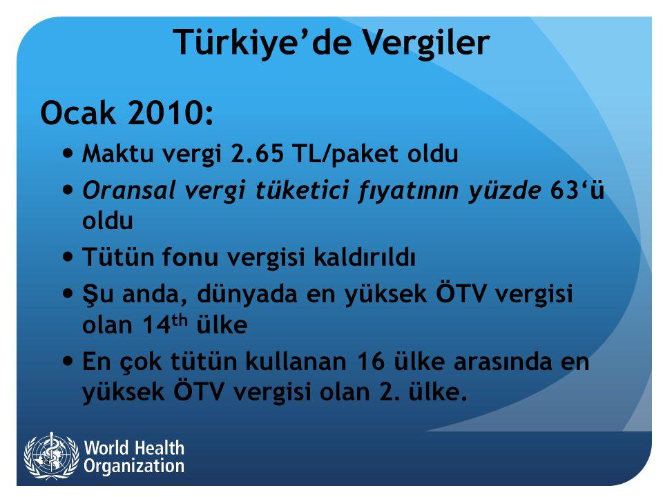 11 Türkiye'de Vergiler Ocak 2010:  Maktu vergi 2.65 TL/paket oldu  Oransal vergi t ü ketici f ı yat ı n ı n y ü zde 63' ü oldu  T ü t ü n f onu vergisi kald ı r ı ld ı  Ş u anda, d ü nyada en y ü ksek Ö TV vergisi olan 14 th ü lke  En ç ok t ü t ü n kullanan 16 ü lke aras ı nda en y ü ksek Ö TV vergisi olan 2.