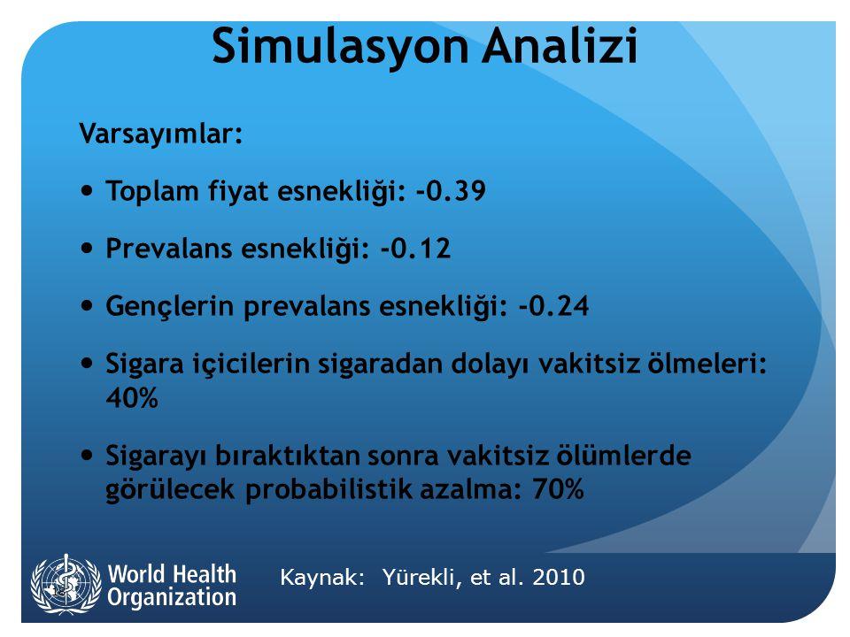 18 Simulasyon Analizi Varsay ı mlar:  Toplam fiyat esnekli ğ i: -0.39  Prevalans esnekli ğ i: -0.12  Gen ç lerin prevalans esnekli ğ i: -0.24  Sigara i ç icilerin sigaradan dolay ı vakitsiz ö lmeleri: 40%  Sigaray ı b ı rakt ı ktan sonra vakitsiz ö l ü mlerde g ö r ü lecek probabilistik azalma: 70% Kaynak: Yürekli, et al.