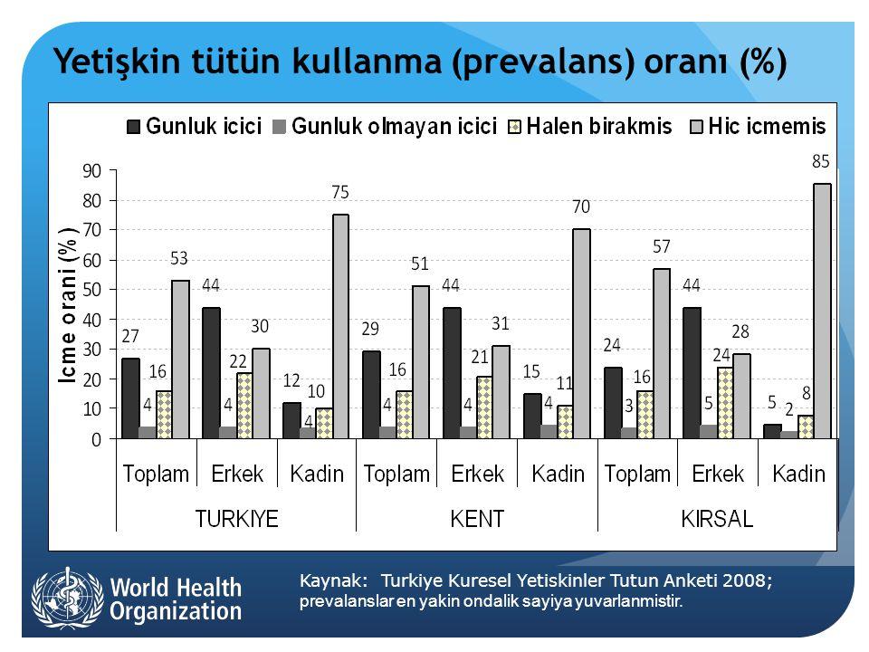 Yetişkin tütün kullanma (prevalans) oranı (%) Kaynak: Turkiye Kuresel Yetiskinler Tutun Anketi 2008; prevalanslar en yakin ondalik sayiya yuvarlanmistir.