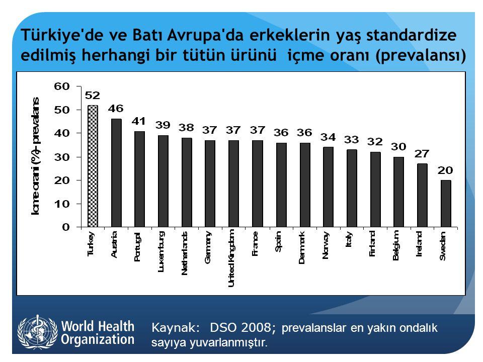Türkiye de ve Batı Avrupa da erkeklerin yaş standardize edilmiş herhangi bir tütün ürünü içme oranı (prevalansı) Kaynak: DSO 2008; prevalanslar en yakın ondalık sayıya yuvarlanmıştır.