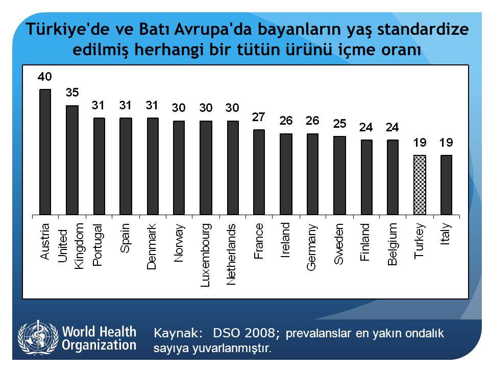 40 th Union World Conference on Lung Health 3-7 December 2009 - Cancun, Mexico  Türkiye'de 13-15 yaş grubu çocukların % 8.4 'ü tütün ve tütün mamulü kullanmaktadır  Erkek çocukların % 9.4 'ü her gün sigara içmektedir, ortalama günde 13 sigara içmektedirler  Kız çocukların % 3.5 'u her gün sigara içmektedir, ortalama günde 11 sigara içmektedirler,  Bu oran 1996'daki % 3,5'den 2003 yılında % 6'ya çıkmıştır.