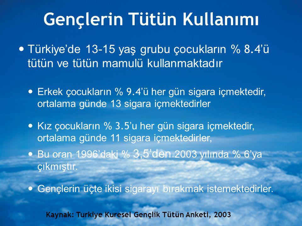 Türkiye de Sigara T üketimi 1980-2008 Kaynak: USDA, Maliye Bakanl ığı, T ü rkiye, ERC 2009