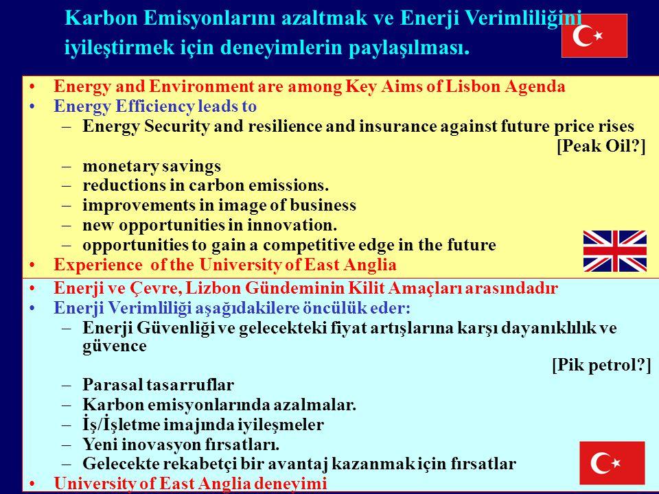 2 •Enerji ve Çevre, Lizbon Gündeminin Kilit Amaçları arasındadır •Enerji Verimliliği aşağıdakilere öncülük eder: –Enerji Güvenliği ve gelecekteki fiyat artışlarına karşı dayanıklılık ve güvence [Pik petrol ] –Parasal tasarruflar –Karbon emisyonlarında azalmalar.