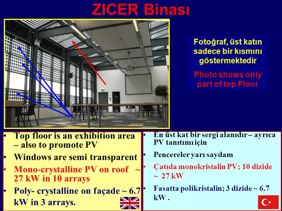 20 •Top floor is an exhibition area – also to promote PV •Windows are semi transparent •Mono-crystalline PV on roof ~ 27 kW in 10 arrays •Poly- crystalline on façade ~ 6.7 kW in 3 arrays.