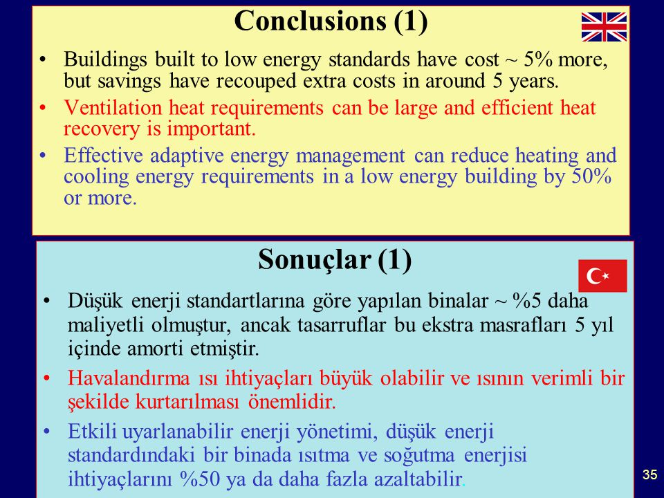 35 Conclusions (1) •Buildings built to low energy standards have cost ~ 5% more, but savings have recouped extra costs in around 5 years.