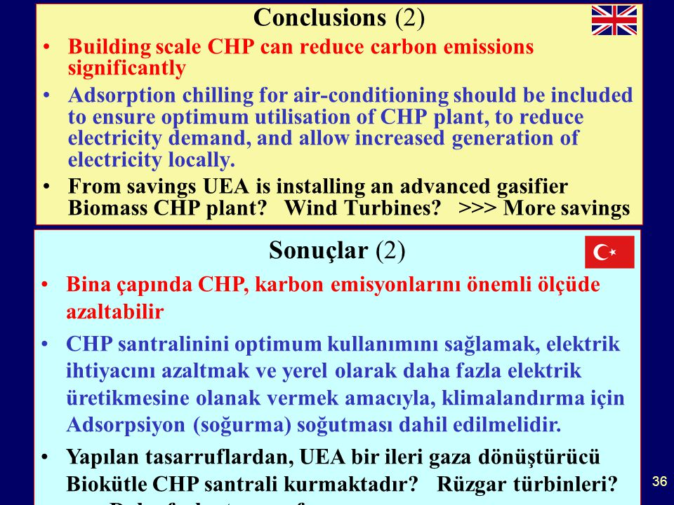 36 Conclusions (2) •Building scale CHP can reduce carbon emissions significantly •Adsorption chilling for air-conditioning should be included to ensure optimum utilisation of CHP plant, to reduce electricity demand, and allow increased generation of electricity locally.