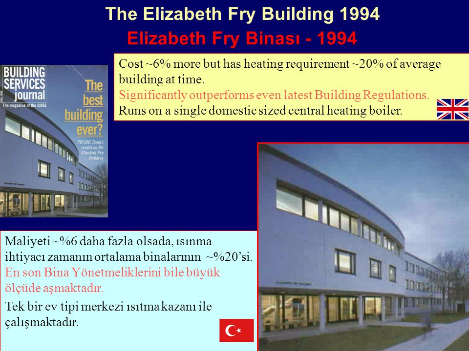 25 Fasat üzerinde Pillerin Yerleşimi Arrangement of Cells on Facade Individual cells are connected horizontally As shadow covers one column all cells are inactive If individual cells are connected vertically, only those cells actually in shadow are affected.
