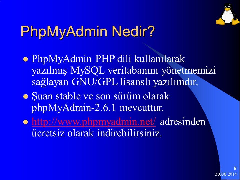 30.06.2014 10 Dinamik Web Sayfası Ne Demek.