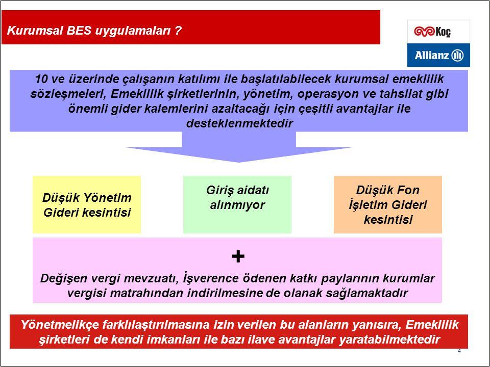 4 Kurumsal BES uygulamaları ? 10 ve üzerinde çalışanın katılımı ile başlatılabilecek kurumsal emeklilik sözleşmeleri, Emeklilik şirketlerinin, yönetim
