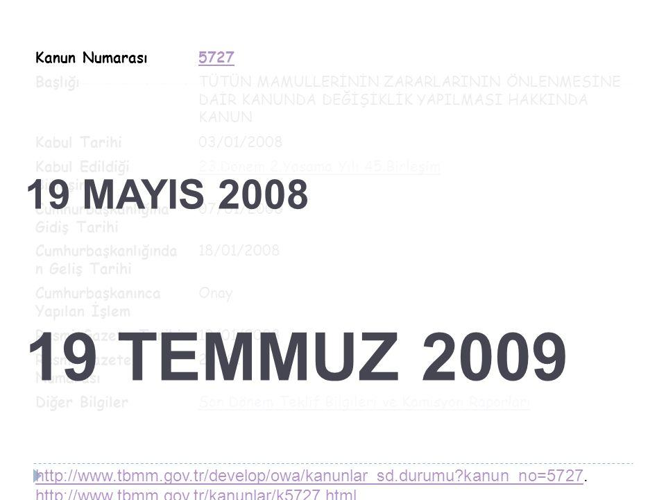 Kanun Numarası5727 BaşlığıTÜTÜN MAMULLERİNİN ZARARLARININ ÖNLENMESİNE DAİR KANUNDA DEĞİŞİKLİK YAPILMASI HAKKINDA KANUN Kabul Tarihi03/01/2008 Kabul Edildiği Birleşim 23.Dönem 2.Yasama Yılı 45.Birleşim Cumhurbaşkanlığına Gidiş Tarihi 07/01/2008 Cumhurbaşkanlığında n Geliş Tarihi 18/01/2008 Cumhurbaşkanınca Yapılan İşlem Onay Resmi Gazete Tarihi19/01/2008 Resmi Gazete Numarası 26761 Diğer BilgilerSon Dönem Teklif Bilgileri ve Komisyon Raporları 19 MAYIS 2008 19 TEMMUZ 2009 http://www.tbmm.gov.tr/develop/owa/kanunlar_sd.durumu?kanun_no=5727http://www.tbmm.gov.tr/develop/owa/kanunlar_sd.durumu?kanun_no=5727.