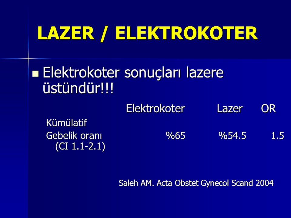 LAZER / ELEKTROKOTER  Elektrokoter sonuçları lazere üstündür!!! Elektrokoter Lazer OR Elektrokoter Lazer ORKümülatif Gebelik oranı %65 %54.5 1.5 (CI