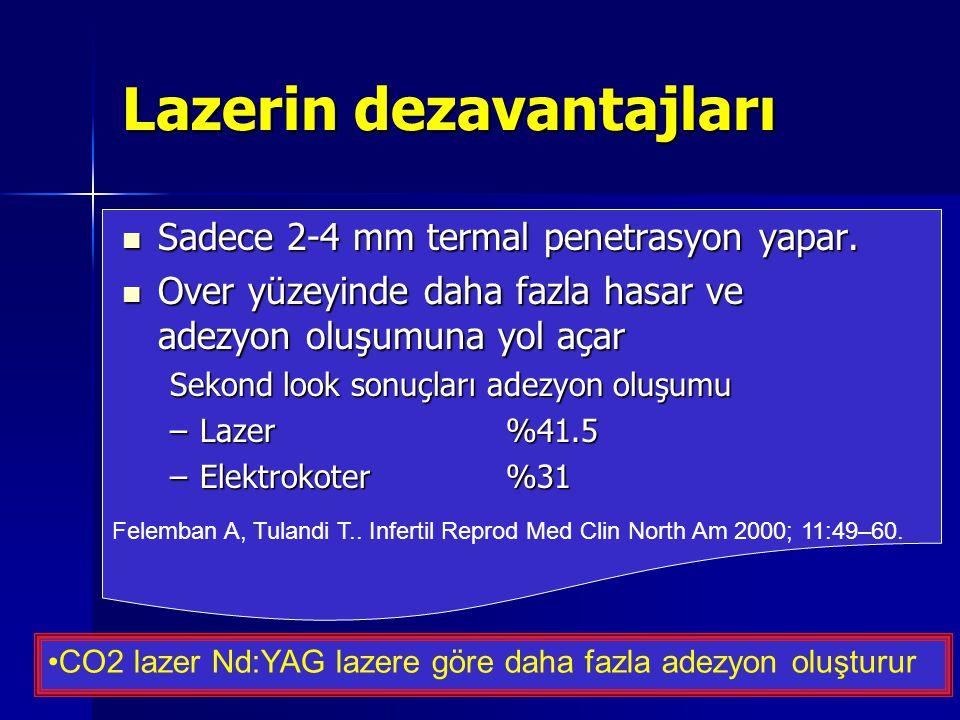 Lazerin dezavantajları  Sadece 2-4 mm termal penetrasyon yapar.  Over yüzeyinde daha fazla hasar ve adezyon oluşumuna yol açar Sekond look sonuçları
